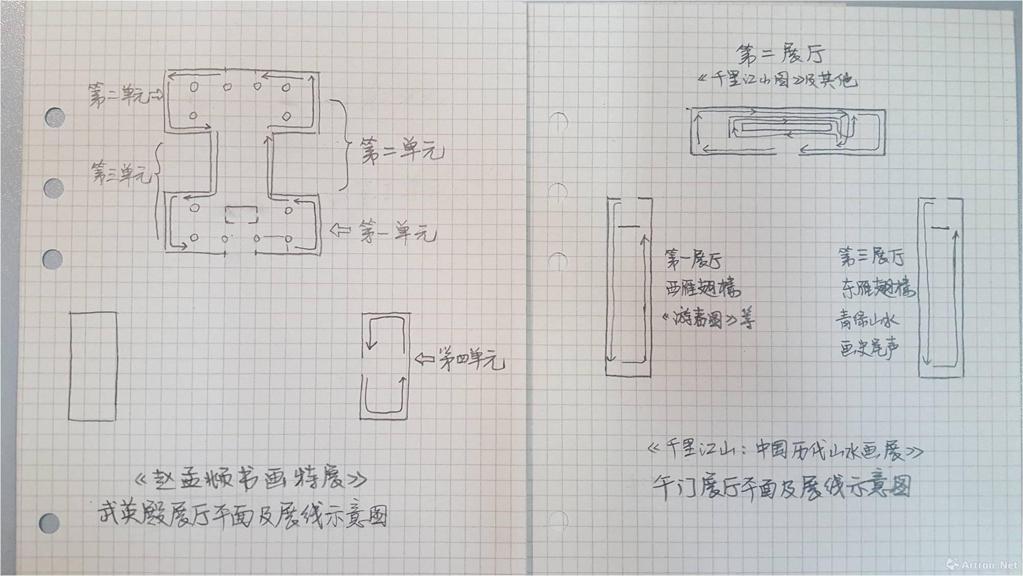 《赵孟頫书画特展》武英殿展厅平面及展线示意图